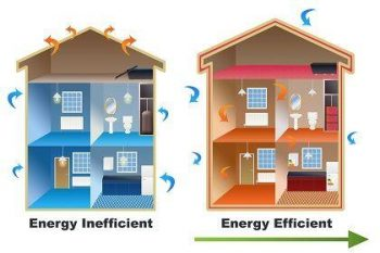 Energy Efficient Siding